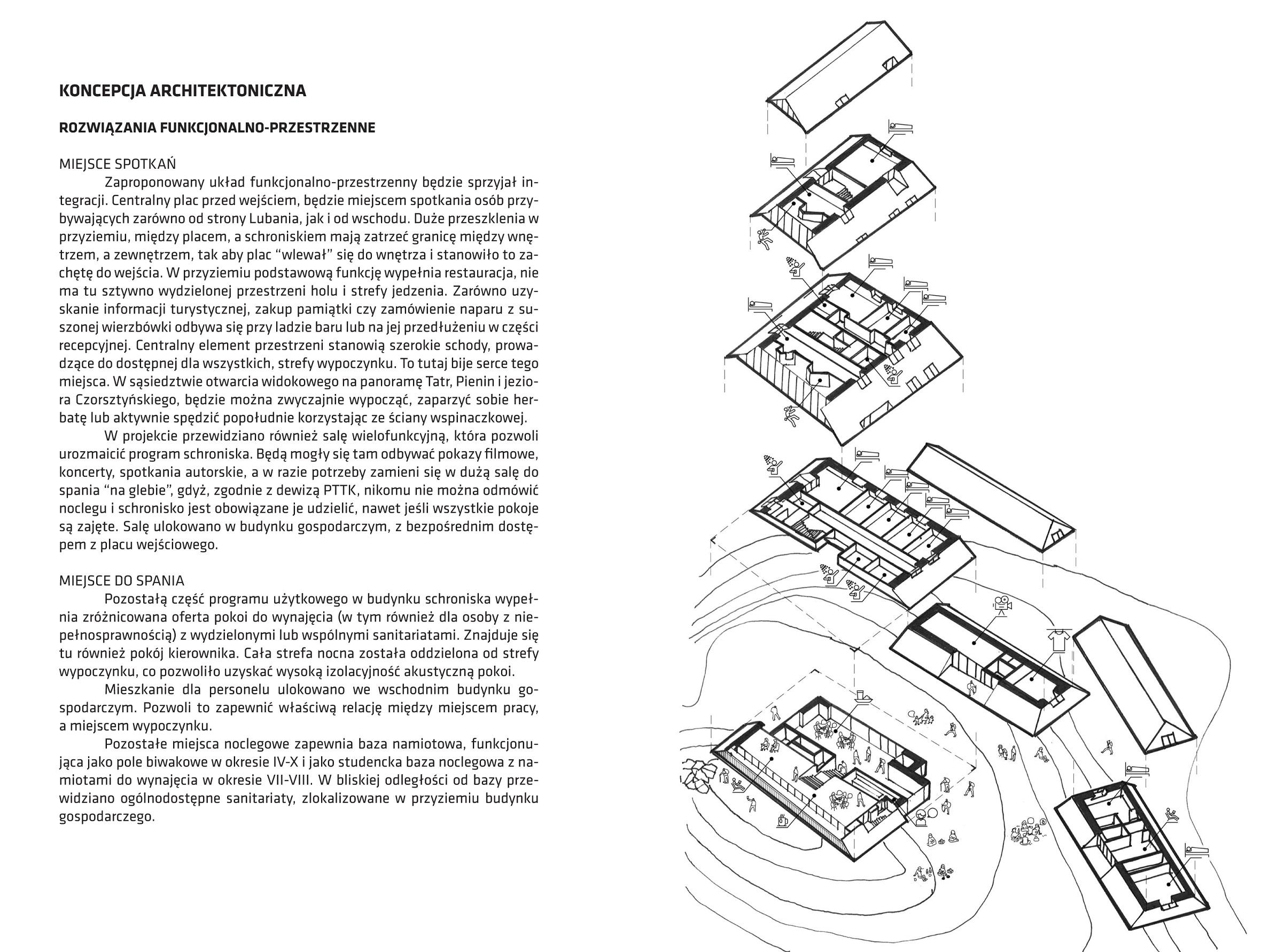 schemat ARCHITEKT | SENSEGROUP | PSZCZYNA